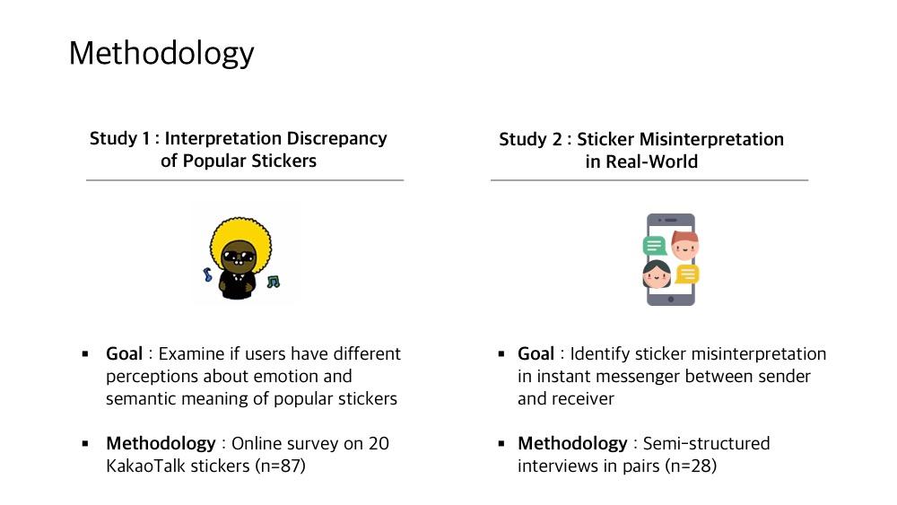 CSCW 2018] Understanding Sticker Misinterpretation in
