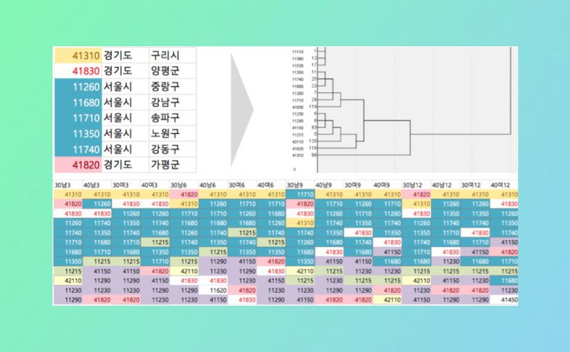 [SK Telecom] Big Data Analysis Competition using QGIS and SPSS